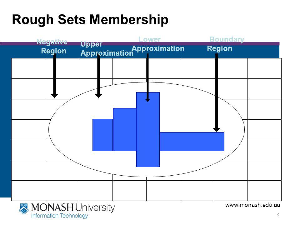 www.monash.edu.au 5 Information System Information System (S) = {U, A, V, f } U - non-empty, finite set of objects called Universe U = {x1, x2, ….., xn} A - finite, non-empty set of attributes.
