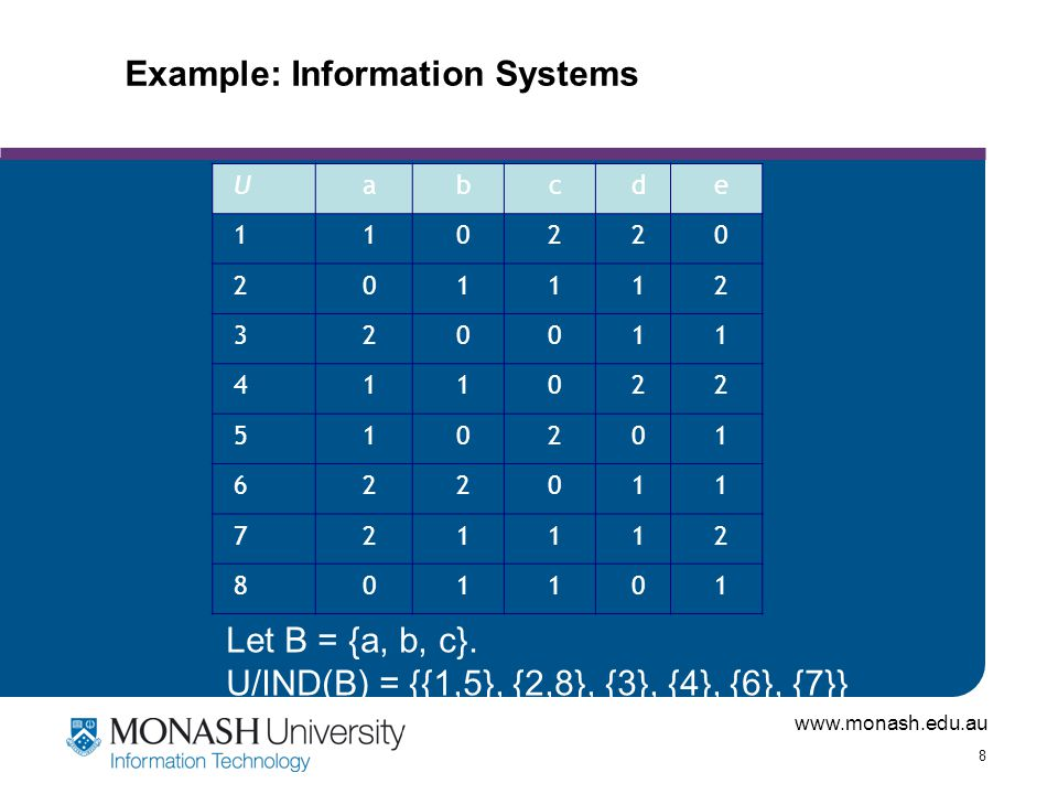 www.monash.edu.au 19 Degree of Dependency Degree of Dependency (k) between two sets of attributes, C and D (where C, D  U) is measured using the concept of positive region as follows: k(C, D) = card (POS C (D) ) / card (U) The value of k(C, D) takes values 0  k  1 The higher the value of k, the greater is the dependency between the two sets of attributes.