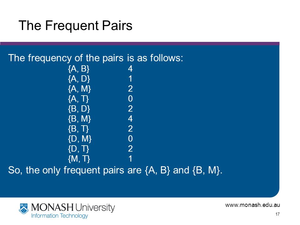 www.monash.edu.au 17 The Frequent Pairs The frequency of the pairs is as follows: {A, B}4 {A, D}1 {A, M}2 {A, T}0 {B, D}2 {B, M}4 {B, T}2 {D, M}0 {D,