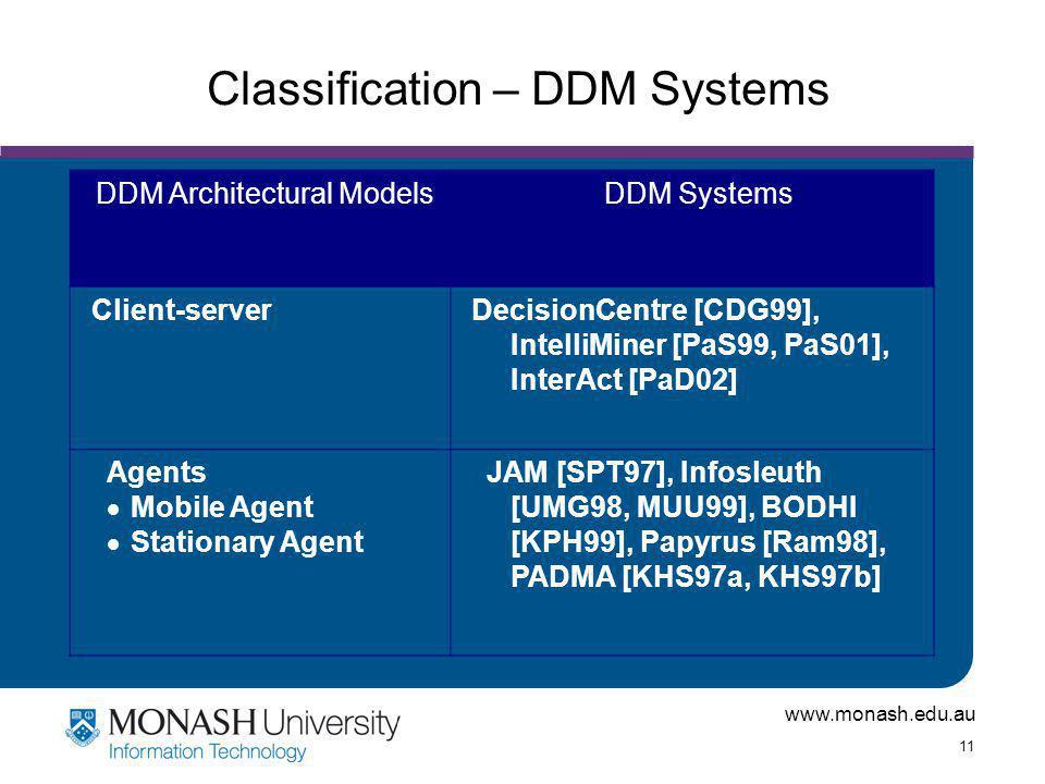 www.monash.edu.au 11 Classification – DDM Systems DDM Architectural ModelsDDM Systems Client-serverDecisionCentre [CDG99], IntelliMiner [PaS99, PaS01]