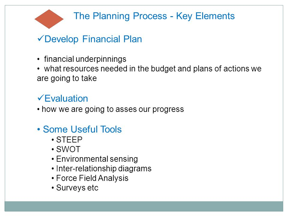 The Planning Process - Key Elements Develop Financial Plan financial underpinnings what resources needed in the budget and plans of actions we are goi