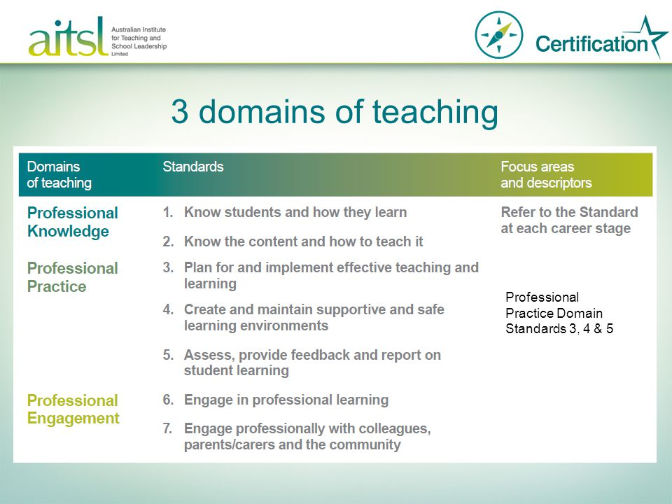 3 domains of teaching Professional Practice Domain Standards 3, 4 & 5