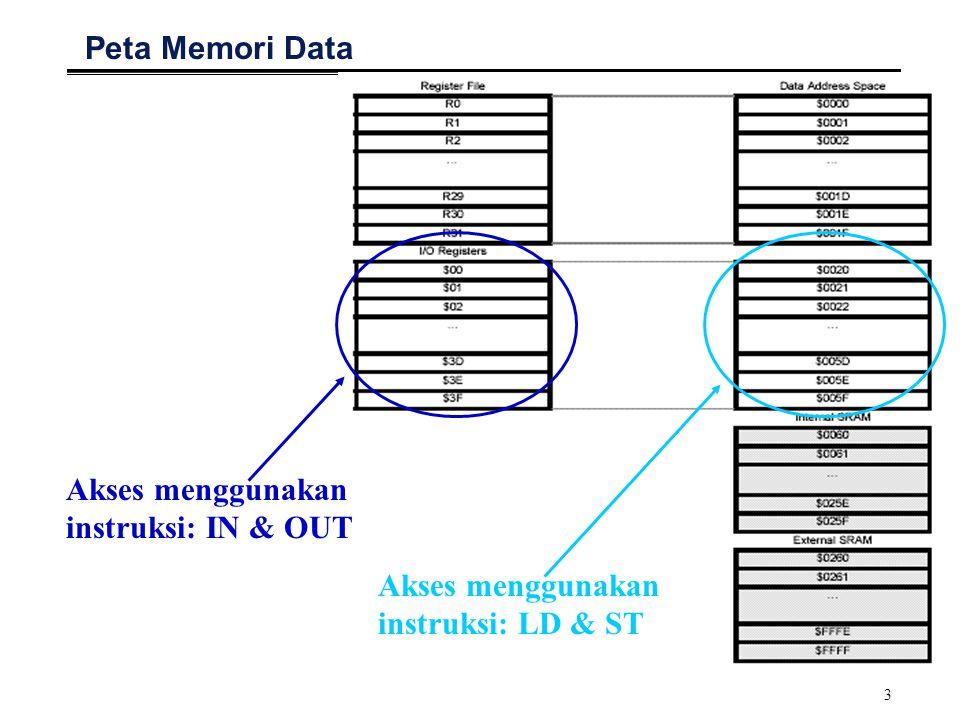 3 Peta Memori Data Akses menggunakan instruksi: IN & OUT Akses menggunakan instruksi: LD & ST