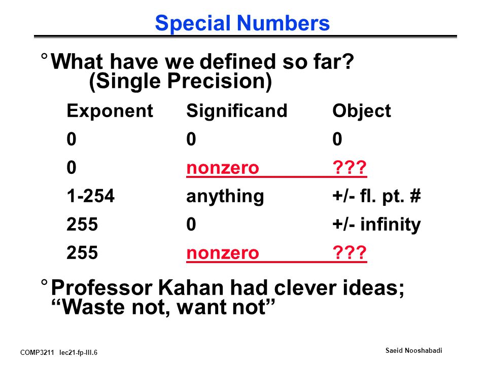 COMP3211 lec21-fp-III.6 Saeid Nooshabadi Special Numbers °What have we defined so far.