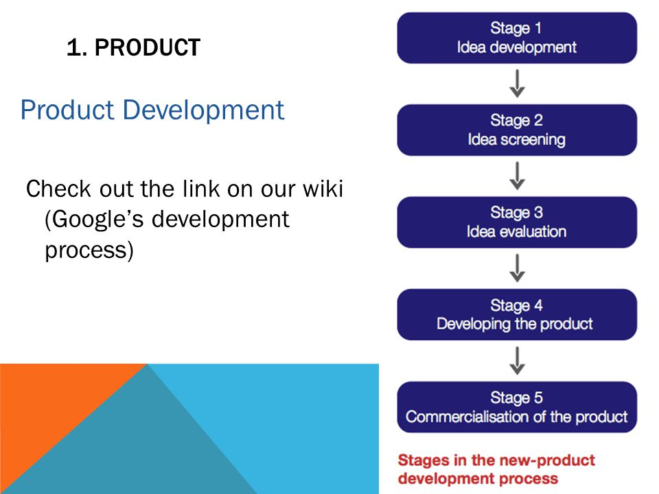 1. PRODUCT Product Development Check out the link on our wiki (Google's development process)