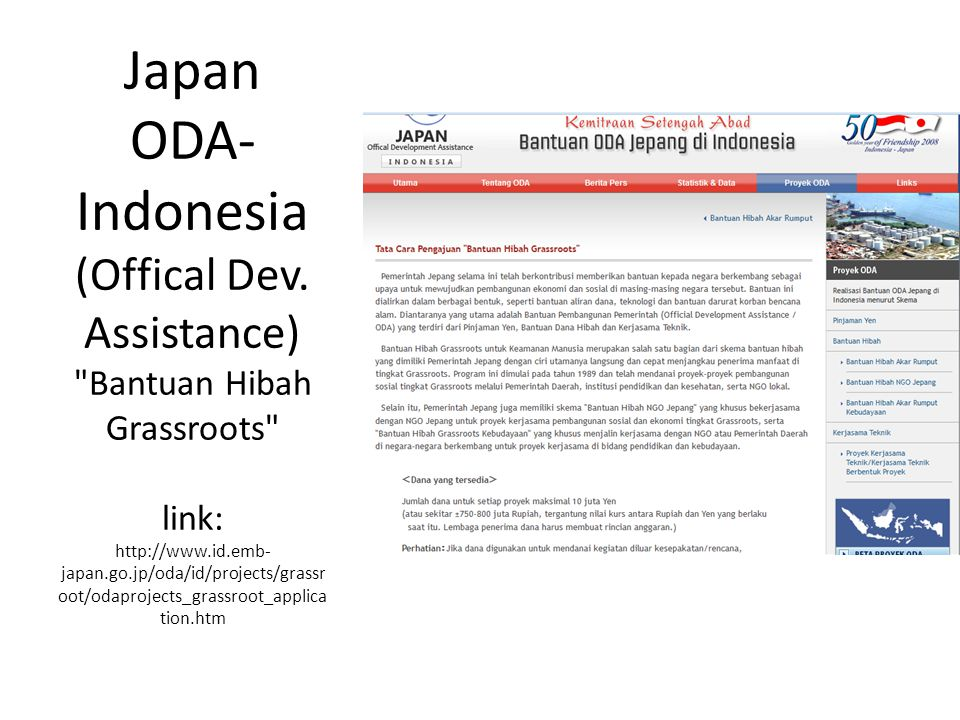 Japan ODA- Indonesia (Offical Dev.