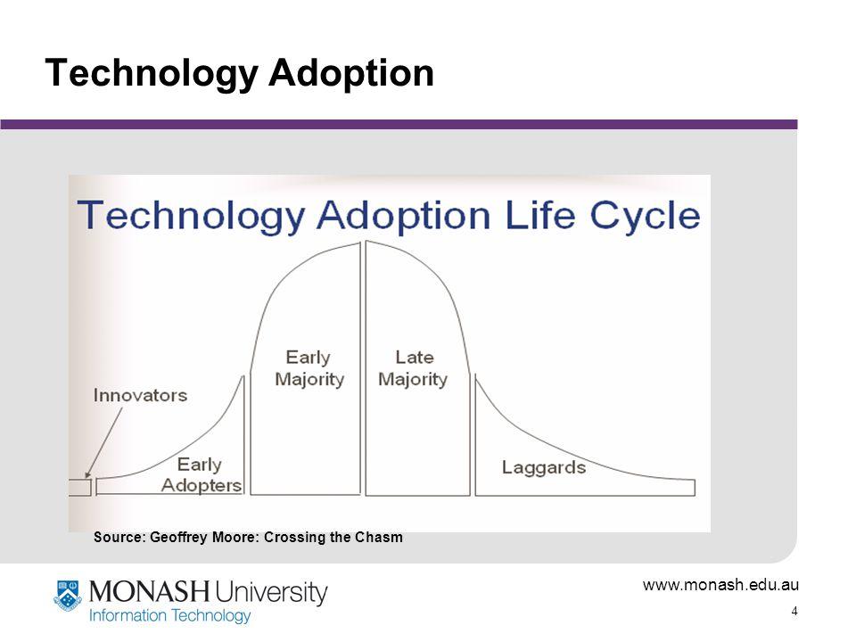 www.monash.edu.au 4 Technology Adoption Source: Geoffrey Moore: Crossing the Chasm