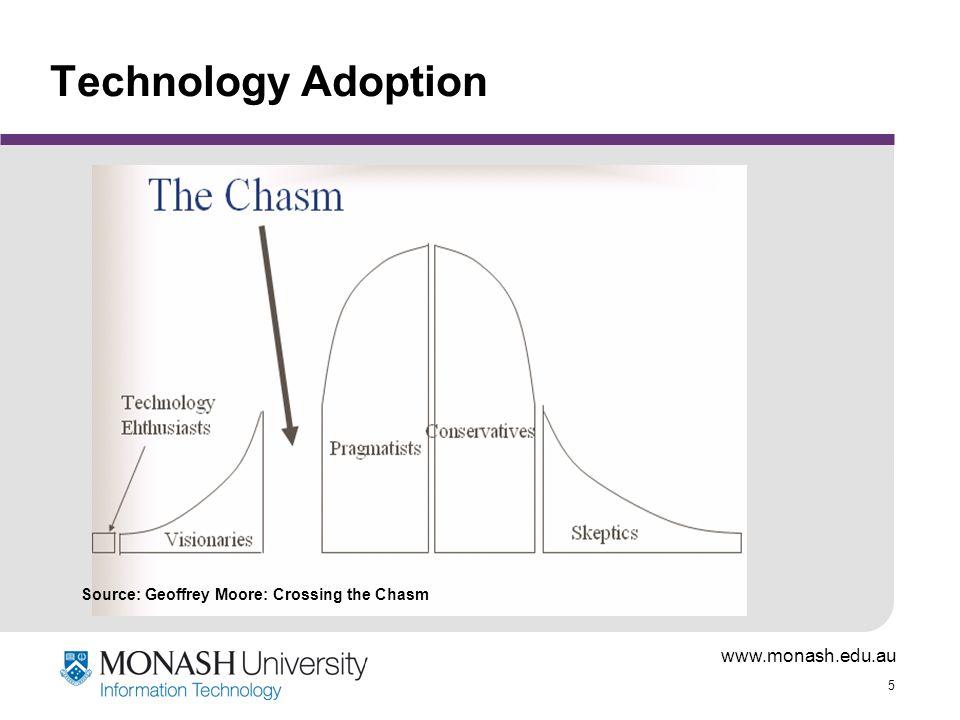 www.monash.edu.au 5 Technology Adoption Source: Geoffrey Moore: Crossing the Chasm