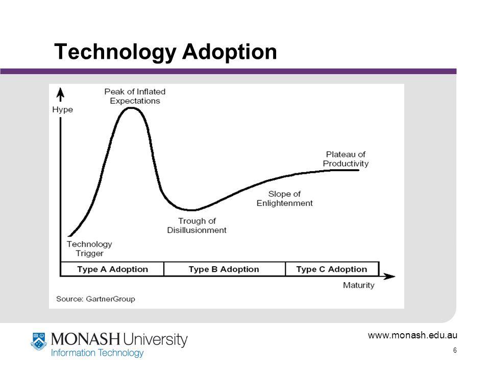 www.monash.edu.au 6 Technology Adoption