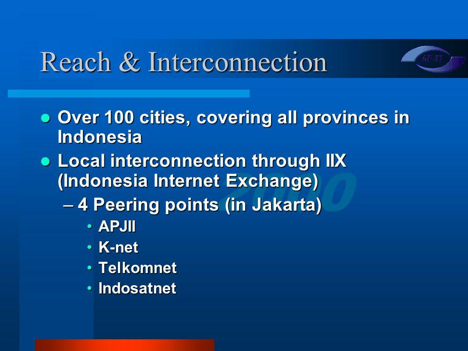 2000 ISP License growth