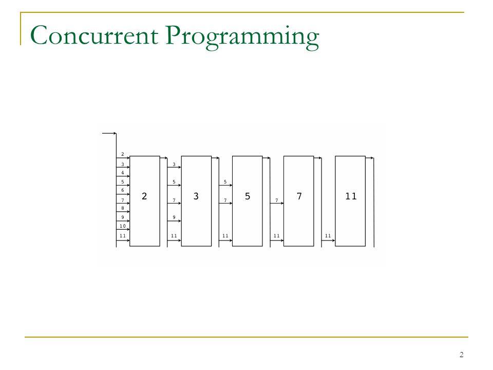 Concurrent Programming 2