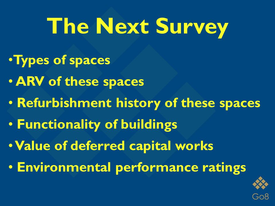 The Next Survey Types of spaces ARV of these spaces Refurbishment history of these spaces Functionality of buildings Value of deferred capital works Environmental performance ratings