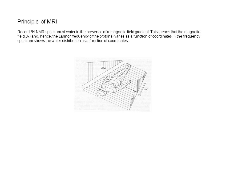 Principle of MRI Record 1 H NMR spectrum of water in the presence of a magnetic field gradient.