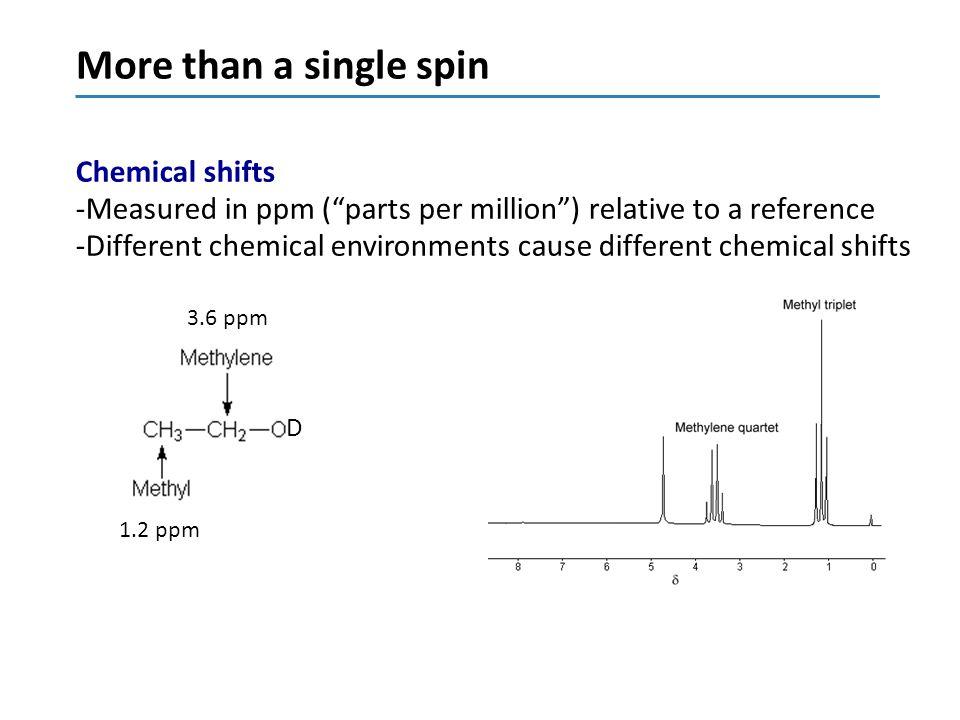 NOESY example NOESY -Symmetrical about diagonal -Diagonal peaks correspond to 1D NMR spectrum chentobiose