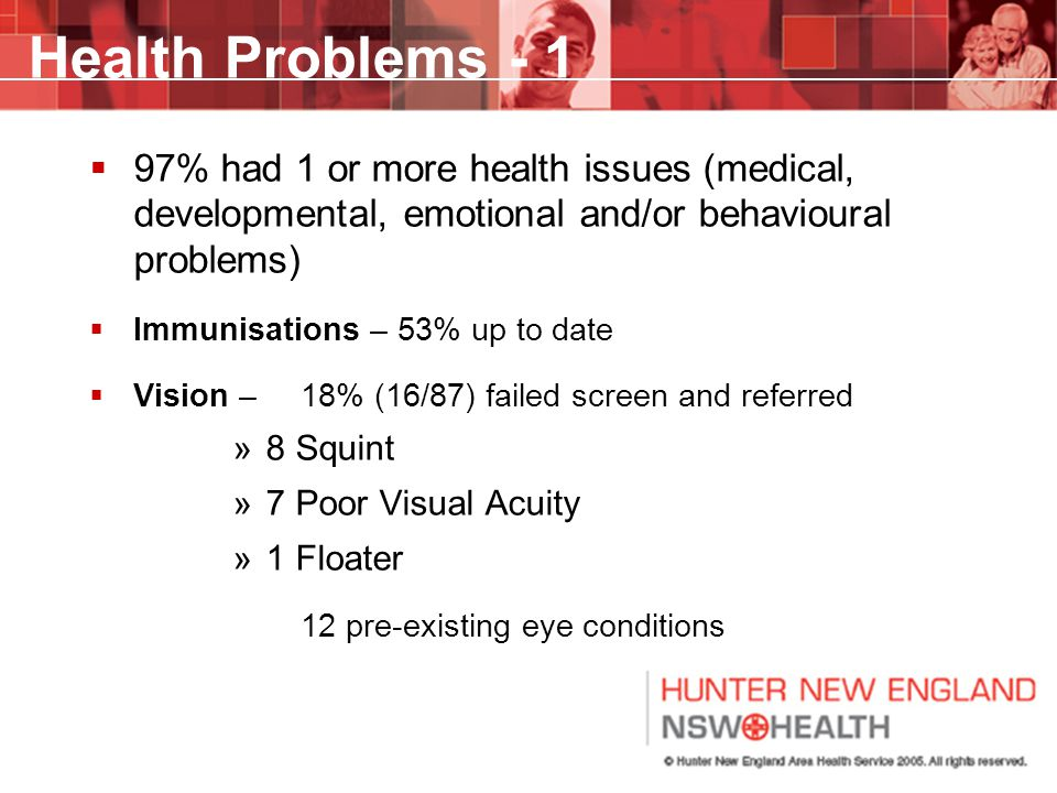 Health Problems - 1  97% had 1 or more health issues (medical, developmental, emotional and/or behavioural problems)  Immunisations – 53% up to date