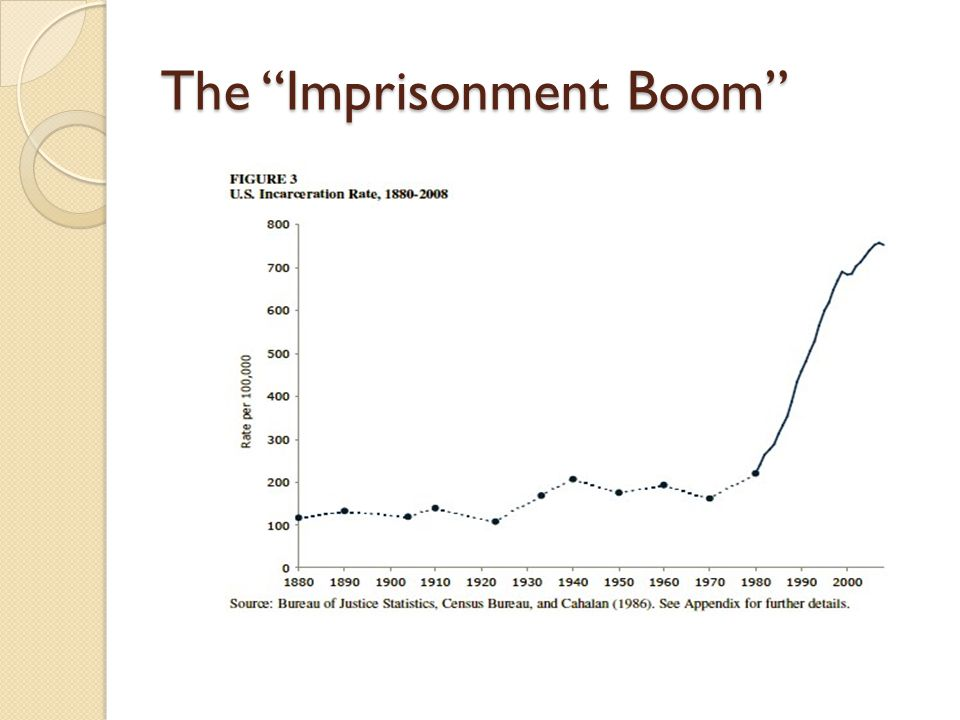 "The ""Imprisonment Boom"""