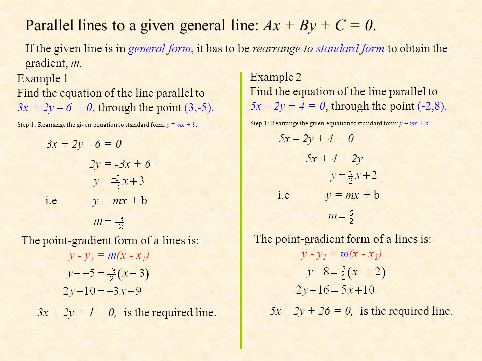 Exercise 1 : Find the equation of the line parallel to the given line passing through the given point.