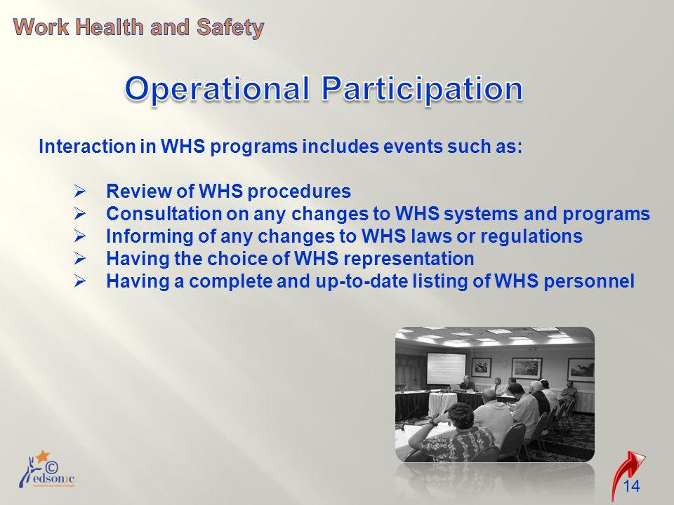 Interaction in WHS programs includes events such as:  Review of WHS procedures  Consultation on any changes to WHS systems and programs  Informing of any changes to WHS laws or regulations  Having the choice of WHS representation  Having a complete and up-to-date listing of WHS personnel 14