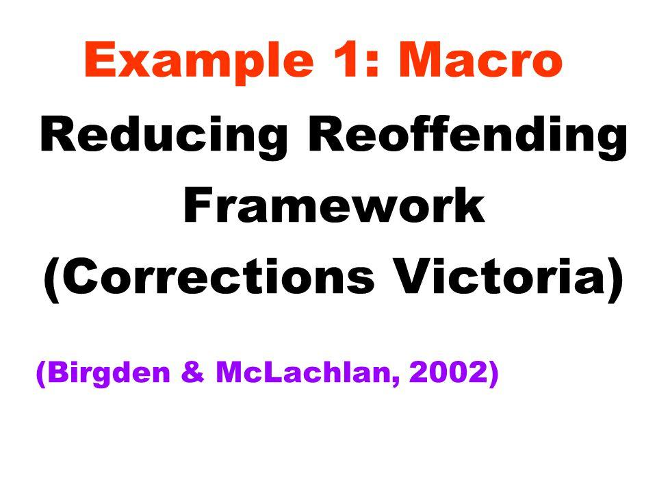 Example 1: Macro Reducing Reoffending Framework (Corrections Victoria) (Birgden & McLachlan, 2002)