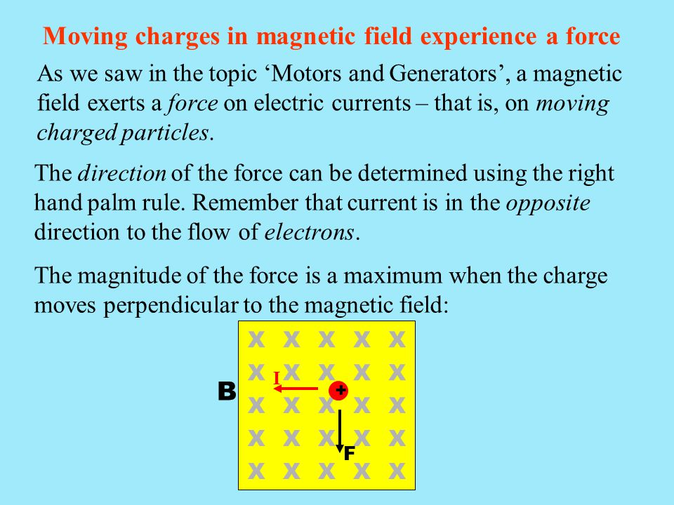Moving charges in magnetic field experience a force As we saw in the topic 'Motors and Generators', a magnetic field exerts a force on electric curren