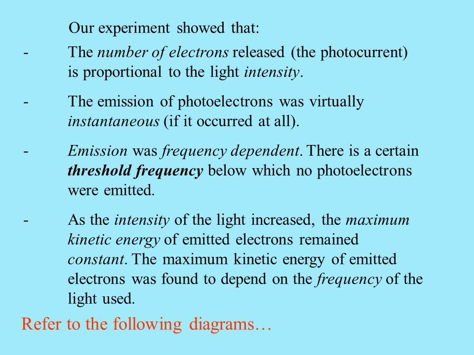 -The number of electrons released (the photocurrent) is proportional to the light intensity. -The emission of photoelectrons was virtually instantaneo