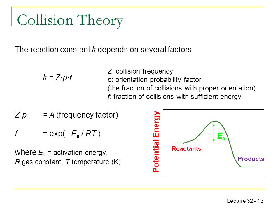 Lecture 32 - 13 The reaction constant k depends on several factors: k = Z·p· f Z·p = A (frequency factor) f = exp(– E a / RT ) where E a = activation