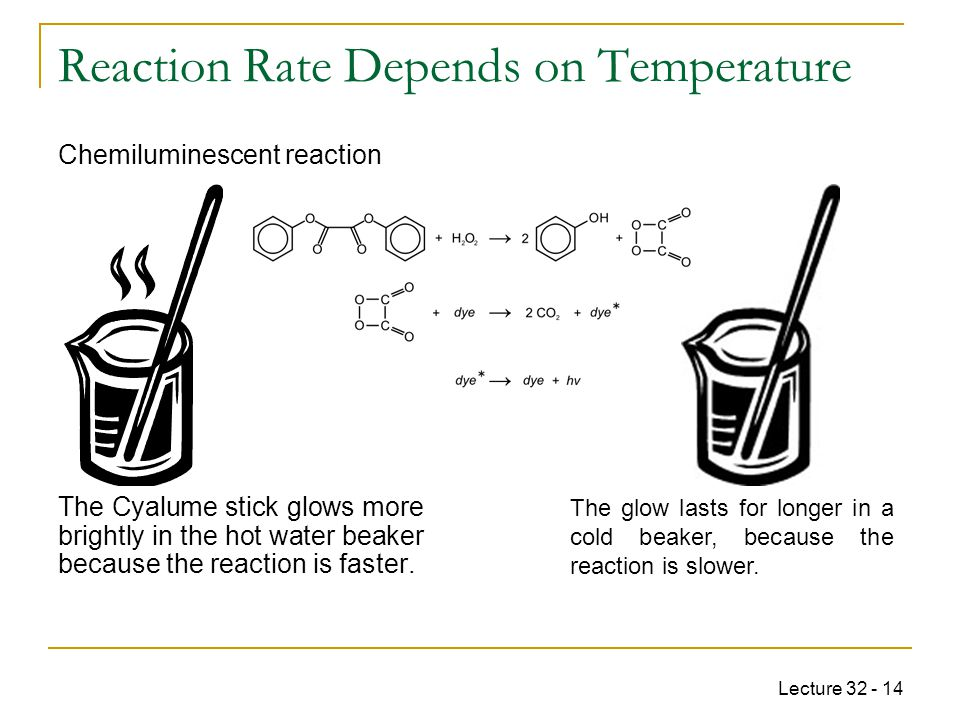 Lecture 32 - 14 Reaction Rate Depends on Temperature Chemiluminescent reaction The Cyalume stick glows more brightly in the hot water beaker because t