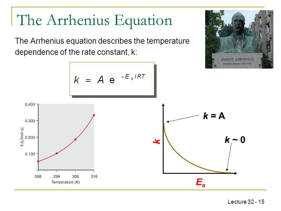 Lecture 32 - 15 The Arrhenius Equation k EaEa k = A k ~ 0 The Arrhenius equation describes the temperature dependence of the rate constant, k: