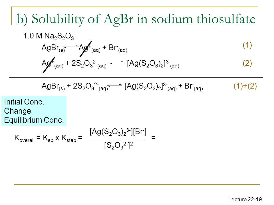 Lecture 22-19 AgBr (s) Ag + (aq) + Br - (aq) K overall = K sp x K stab = = Ag + (aq) + 2S 2 O 3 2- (aq) [Ag(S 2 O 3 ) 2 ] 3- (aq) AgBr (s) + 2S 2 O 3 2- (aq) [Ag(S 2 O 3 ) 2 ] 3- (aq) + Br - (aq) (1) (2) (1)+(2) b) Solubility of AgBr in sodium thiosulfate [Ag(S 2 O 3 ) 2 3- ][Br - ] [S 2 O 3 2- ] 2 Initial Conc.
