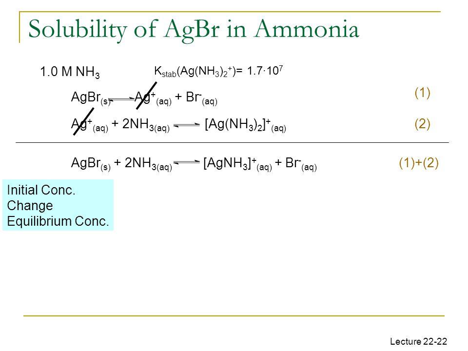 Lecture 22-22 AgBr (s) Ag + (aq) + Br - (aq) 1.0 M NH 3 Ag + (aq) + 2NH 3(aq) [Ag(NH 3 ) 2 ] + (aq) AgBr (s) + 2NH 3(aq) [AgNH 3 ] + (aq) + Br - (aq) (1) (2) (1)+(2) Solubility of AgBr in Ammonia Initial Conc.