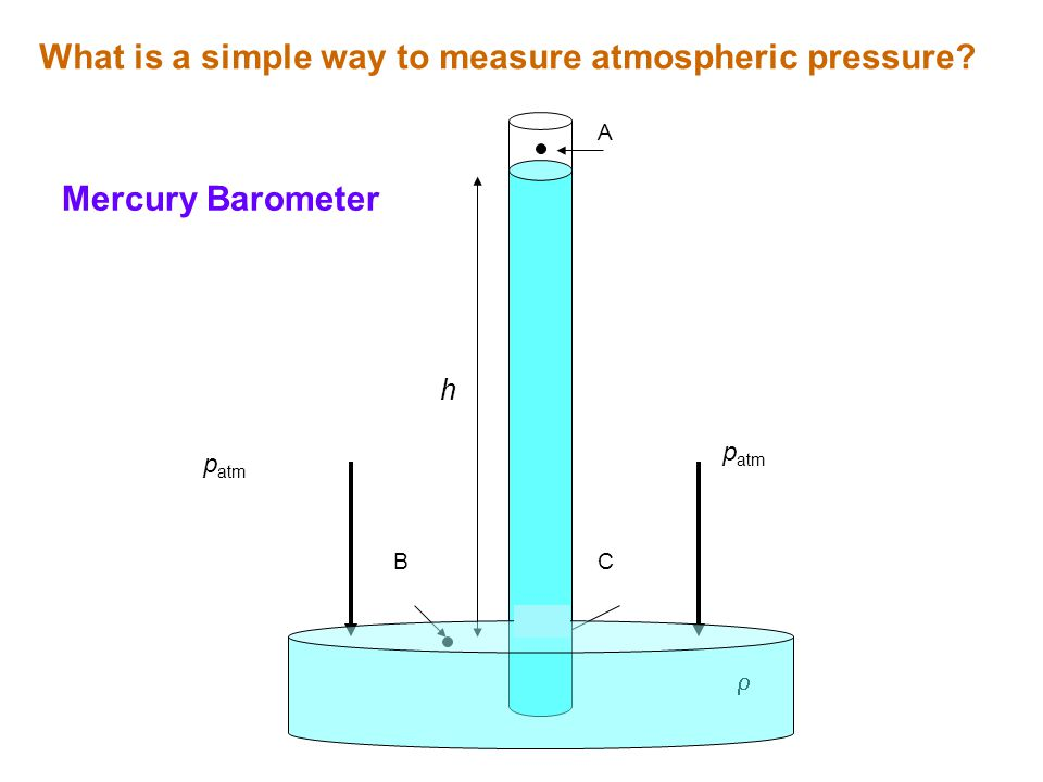 h p atm  B A C What is a simple way to measure atmospheric pressure Mercury Barometer