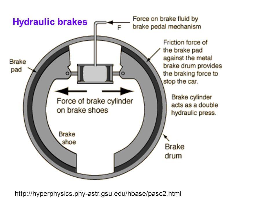 Hydraulic brakes http://hyperphysics.phy-astr.gsu.edu/hbase/pasc2.html
