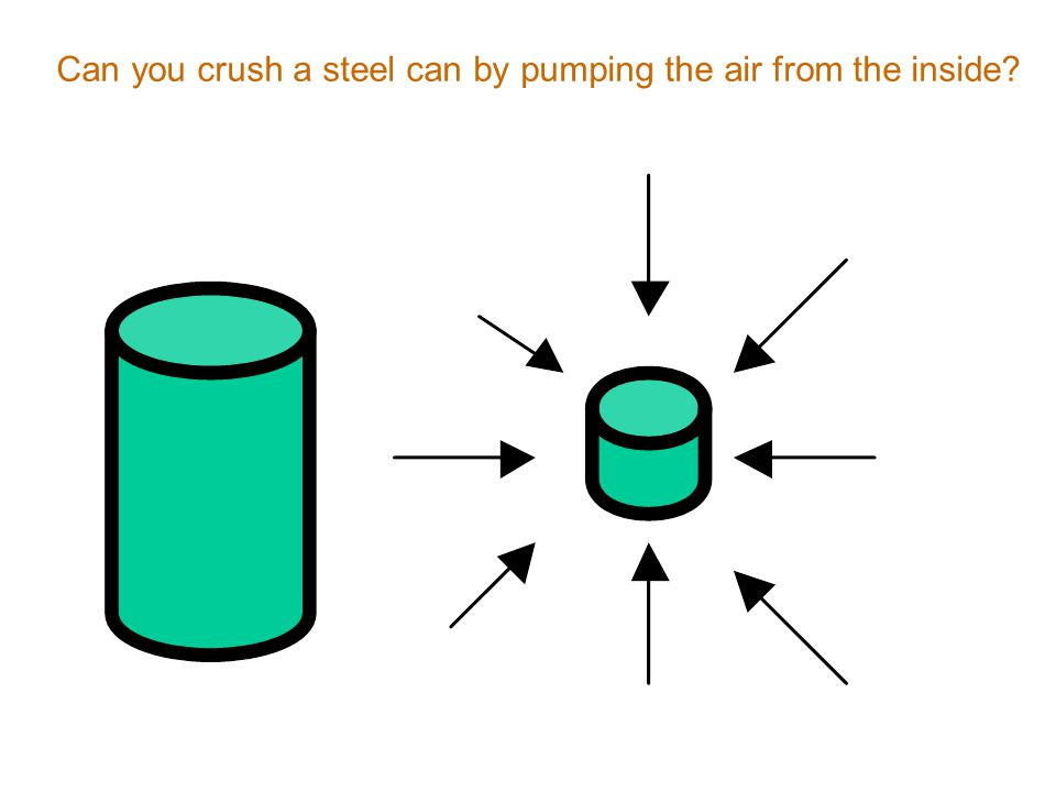 Can you crush a steel can by pumping the air from the inside