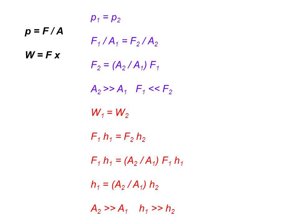p = F / A W = F x p 1 = p 2 F 1 / A 1 = F 2 / A 2 F 2 = (A 2 / A 1 ) F 1 A 2 >> A 1 F 1 << F 2 W 1 = W 2 F 1 h 1 = F 2 h 2 F 1 h 1 = (A 2 / A 1 ) F 1 h 1 h 1 = (A 2 / A 1 ) h 2 A 2 >> A 1 h 1 >> h 2