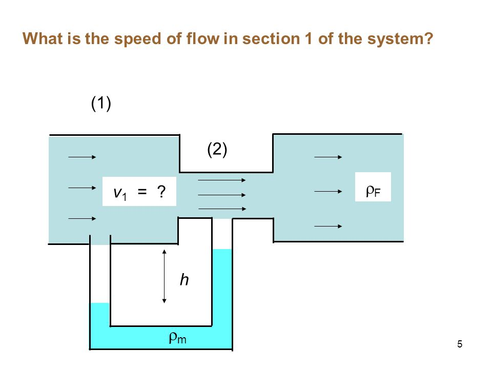 5 (1) (2) FF mm h v 1 = What is the speed of flow in section 1 of the system