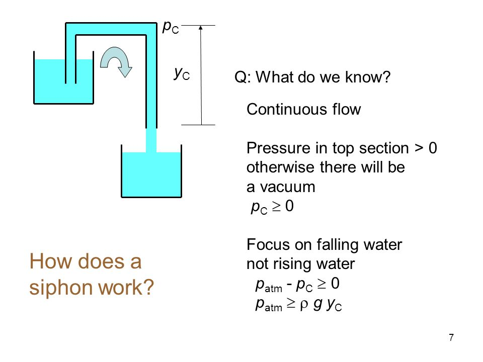 7 How does a siphon work? Q: What do we know? Continuous flow Pressure in top section > 0 otherwise there will be a vacuum p C  0 Focus on falling wa