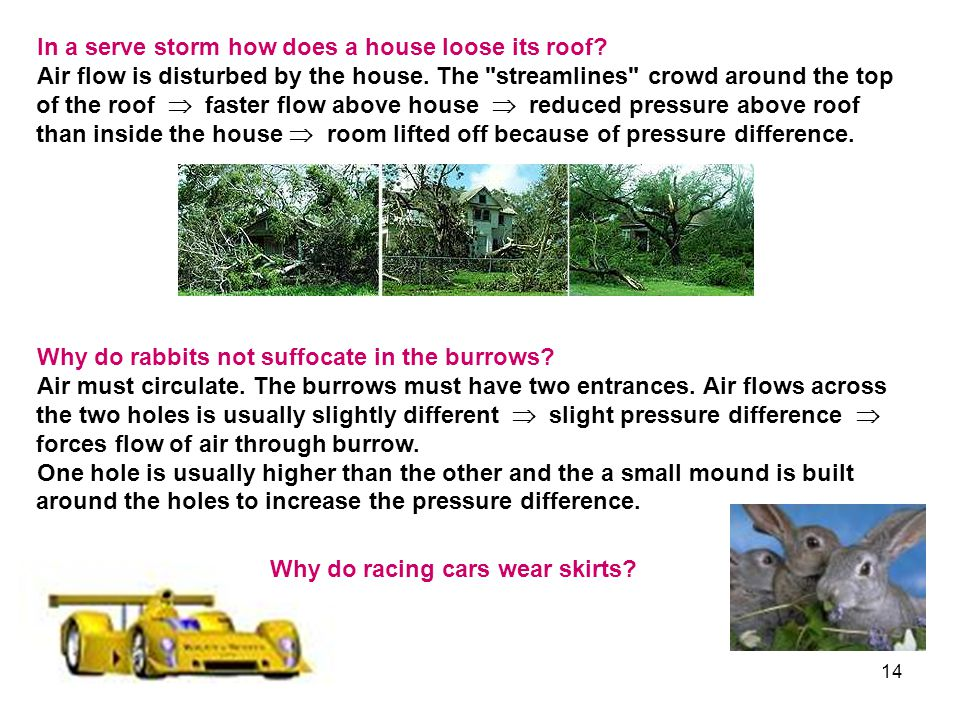 14 In a serve storm how does a house loose its roof? Air flow is disturbed by the house. The