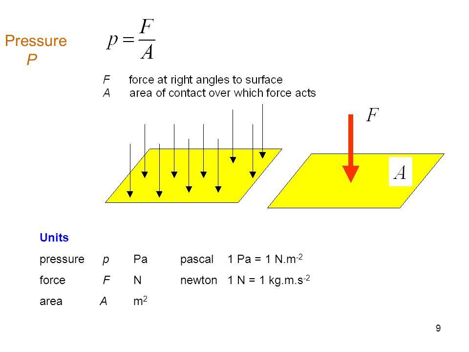 9 Pressure P Units pressure pPapascal1 Pa = 1 N.m -2 force FNnewton1 N = 1 kg.m.s -2 area Am 2