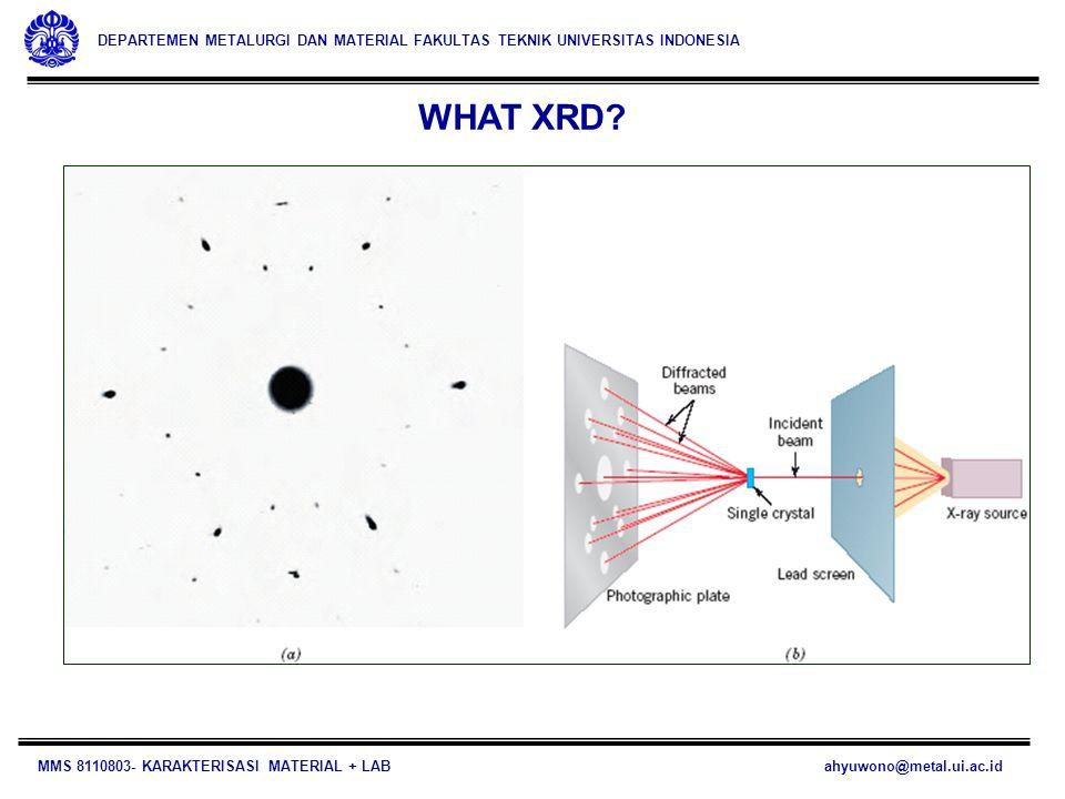 MMS 8110803- KARAKTERISASI MATERIAL + LAB ahyuwono@metal.ui.ac.id DEPARTEMEN METALURGI DAN MATERIAL FAKULTAS TEKNIK UNIVERSITAS INDONESIA X-RAY DIFFRACTION AND BRAGG'S LAW X-rays are a form of electromagnetic radiation that have high energies and short wavelengths, i.e.