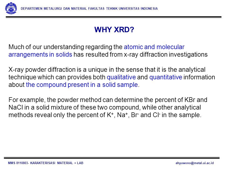 MMS 8110803- KARAKTERISASI MATERIAL + LAB ahyuwono@metal.ui.ac.id DEPARTEMEN METALURGI DAN MATERIAL FAKULTAS TEKNIK UNIVERSITAS INDONESIA Example: diffraction pattern for powdered lead.
