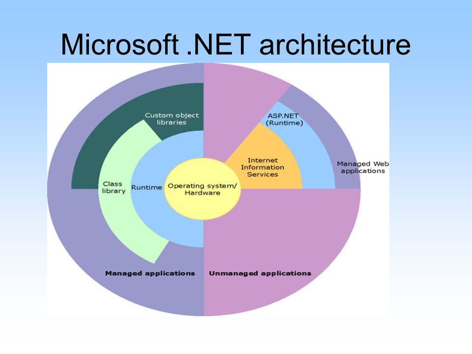 Microsoft.NET architecture