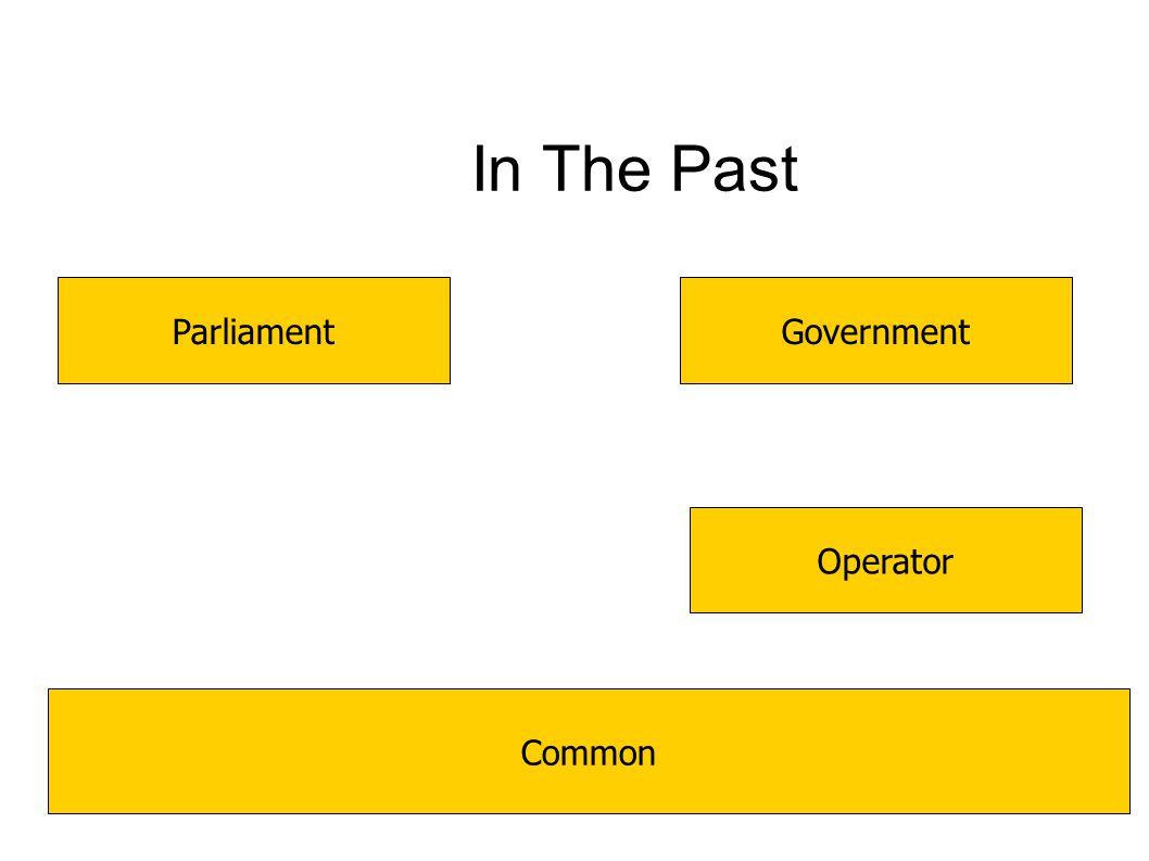 In The Past Common ParliamentGovernment Operator