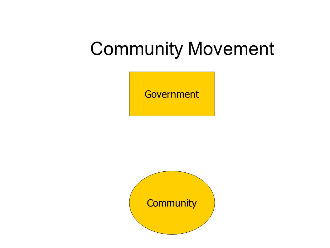 Community Movement Government Community