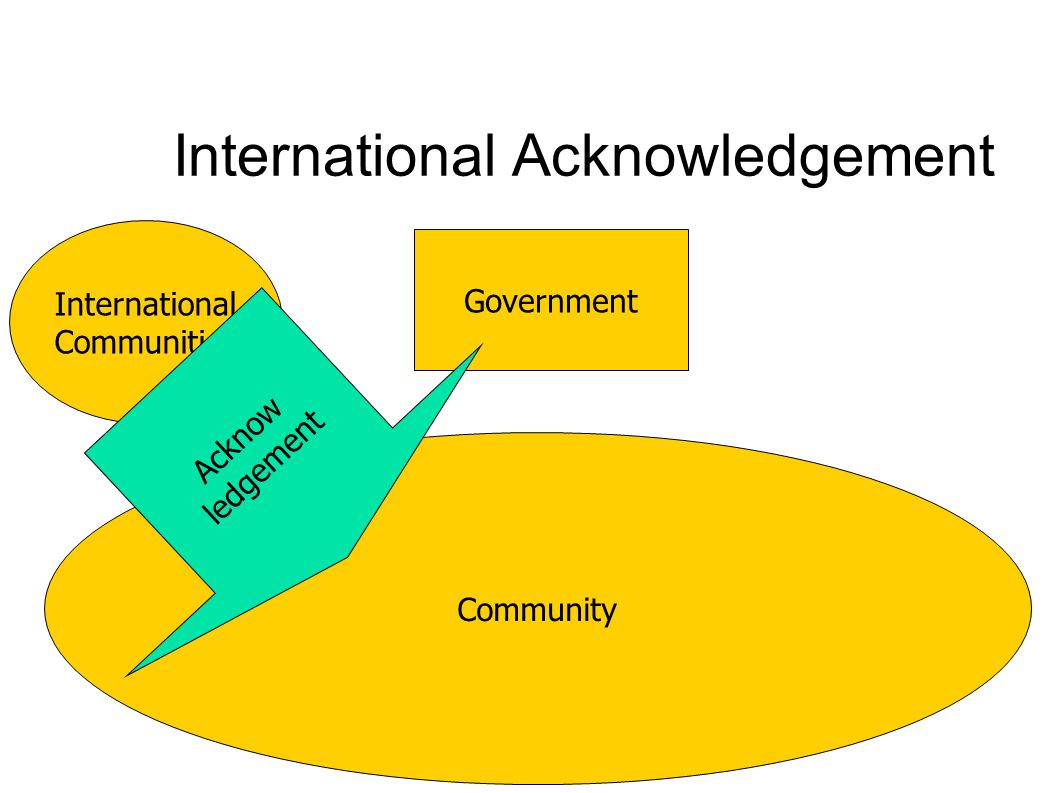 International Acknowledgement Government Community International Communities Acknow ledgement