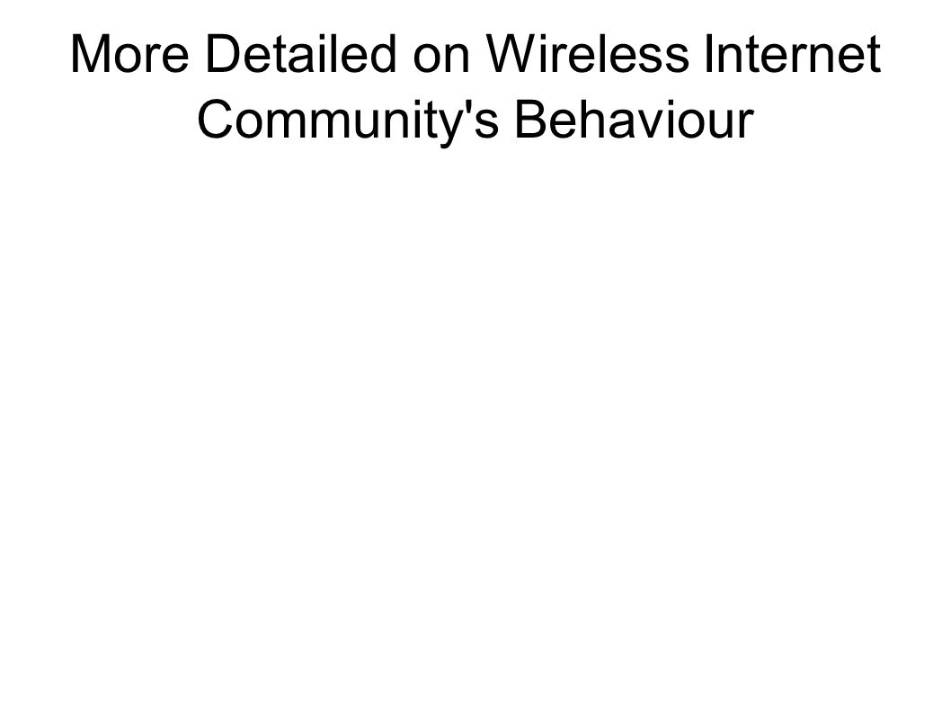 More Detailed on Wireless Internet Community s Behaviour