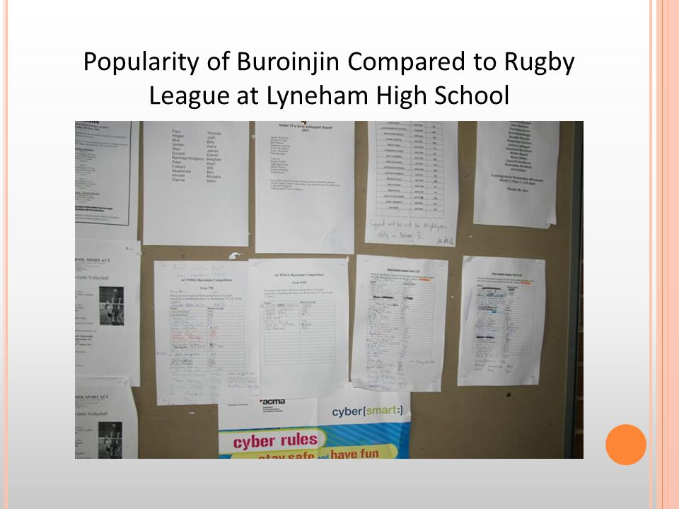 Popularity of Buroinjin Compared to Rugby League at Lyneham High School