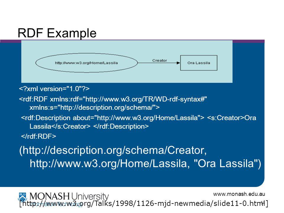 www.monash.edu.au 54 RDF Example Ora Lassila (http://description.org/schema/Creator, http://www.w3.org/Home/Lassila, Ora Lassila ) [http://www.w3.org/Talks/1998/1126-mjd-newmedia/slide11-0.html]
