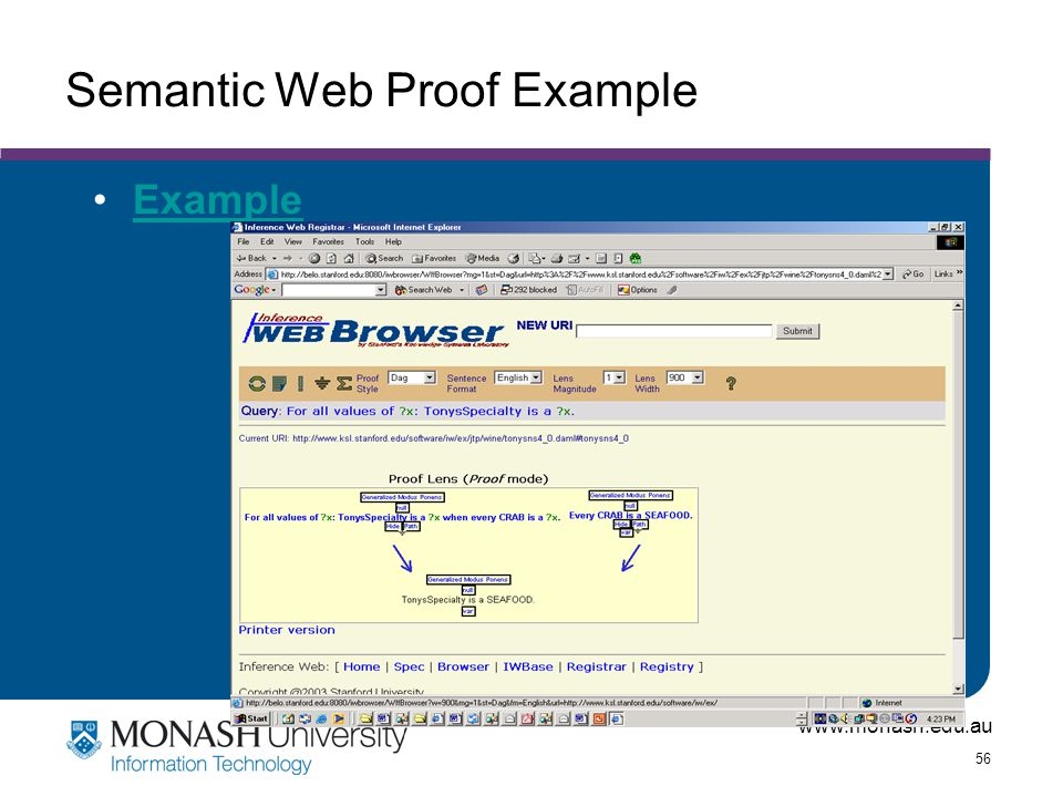 www.monash.edu.au 56 Semantic Web Proof Example Example
