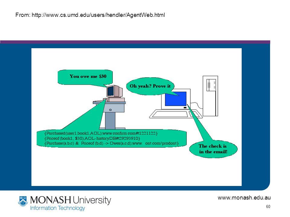 www.monash.edu.au 60 From: http://www.cs.umd.edu/users/hendler/AgentWeb.html