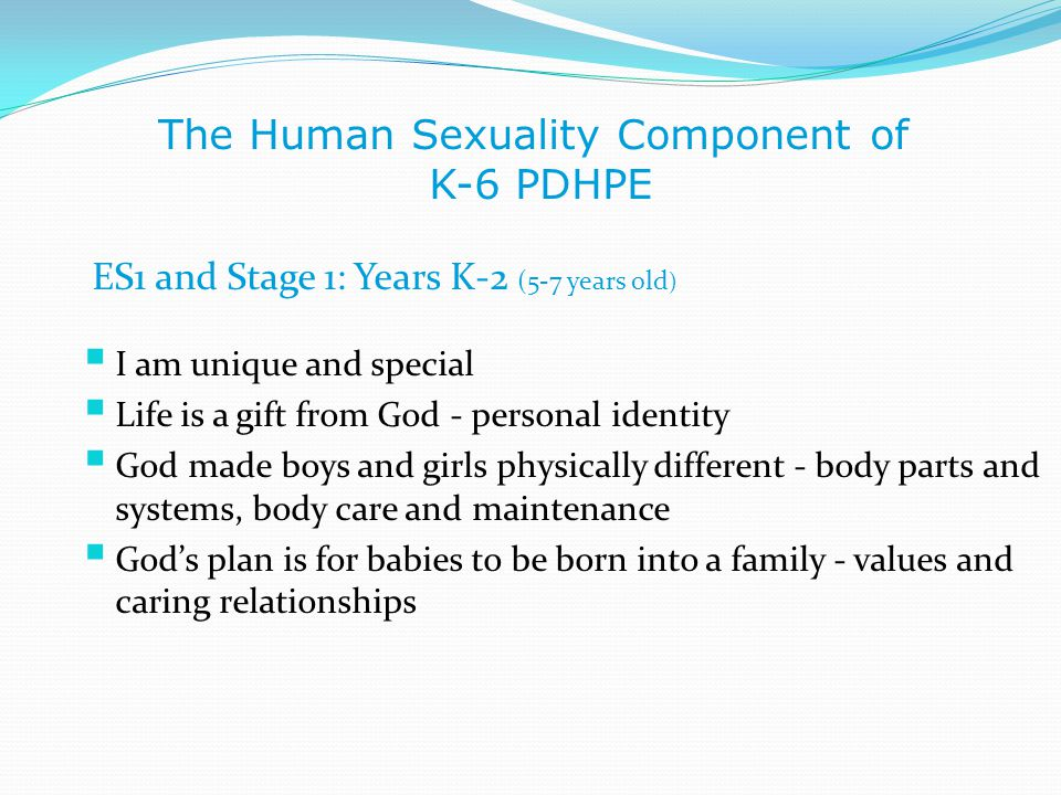 The Human Sexuality Component of K-6 PDHPE ES1 and Stage 1: Years K-2 (5-7 years old )  I am unique and special  Life is a gift from God - personal